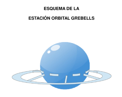 Estación orbital Grebells: esquema general